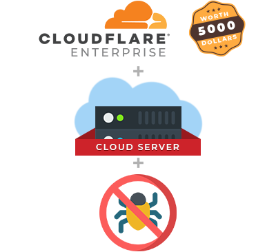 Special Discounted Cloud Bundle